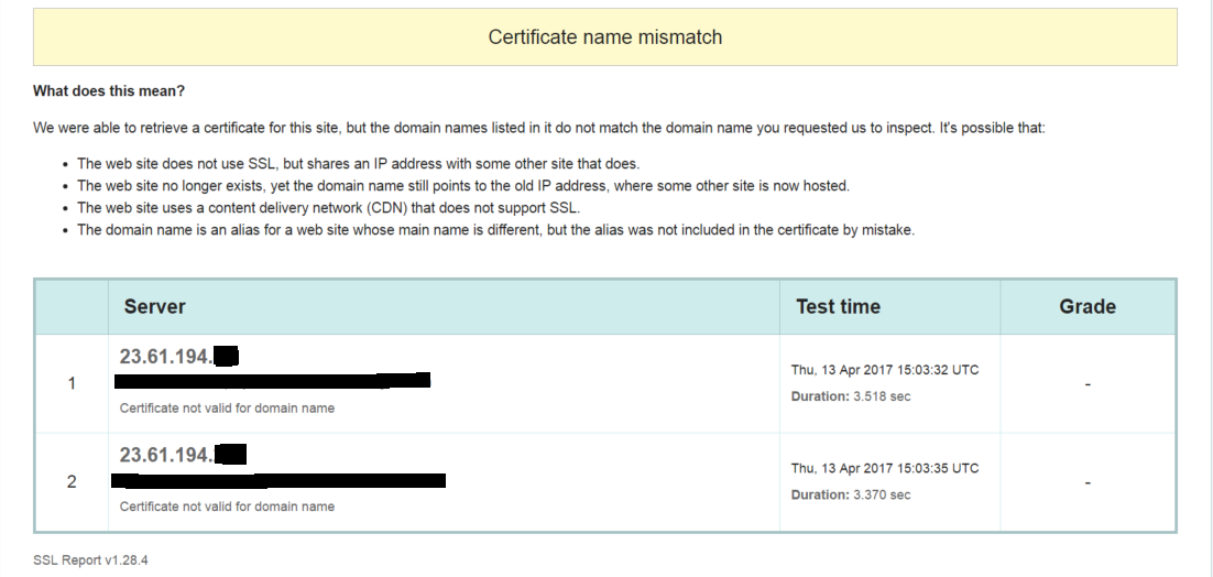 entering the domain of your website into GlobalSign's SSL checker.