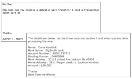 email behavior