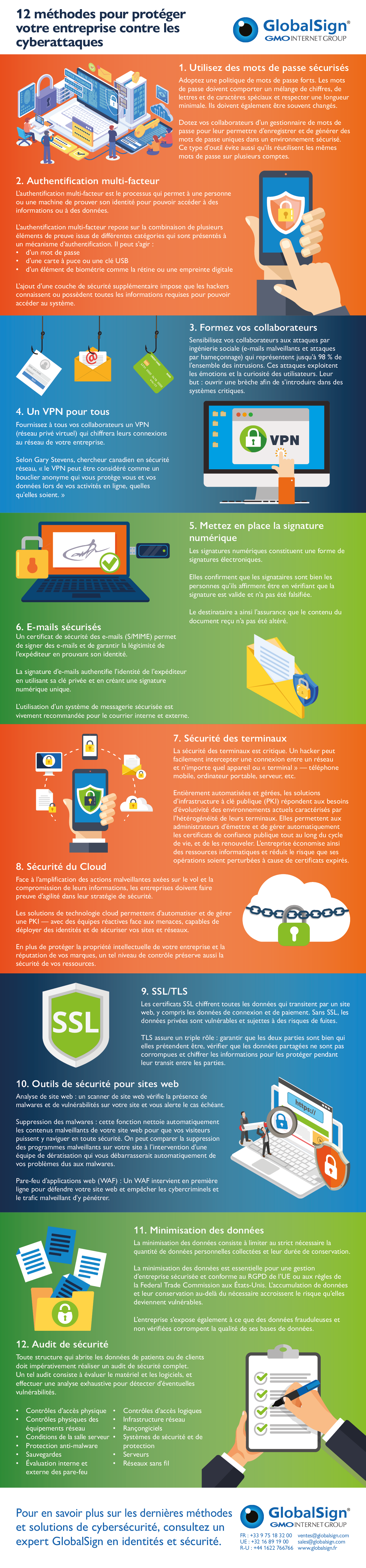 12 cybersecurity methods.jpg