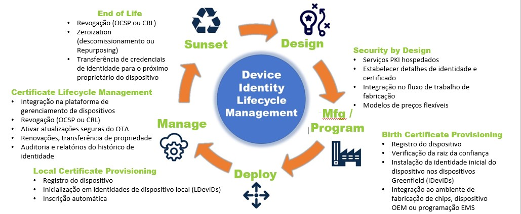 lifecycle-managment-PT.jpg
