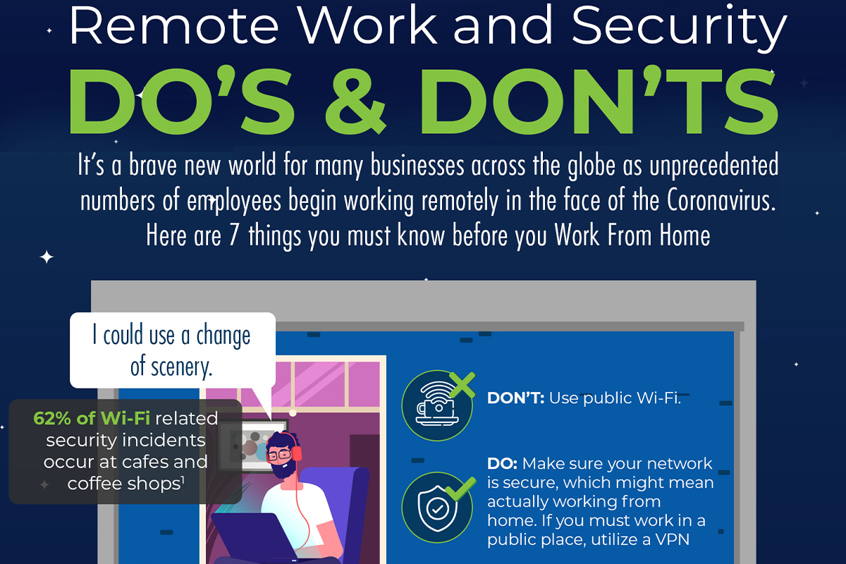 Infographic - Remote Work and Security: 7 Do's and Don'ts