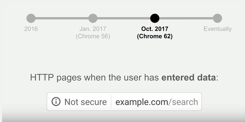 google io conference https