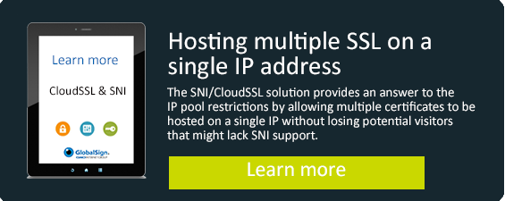 CloudSSL/SNI