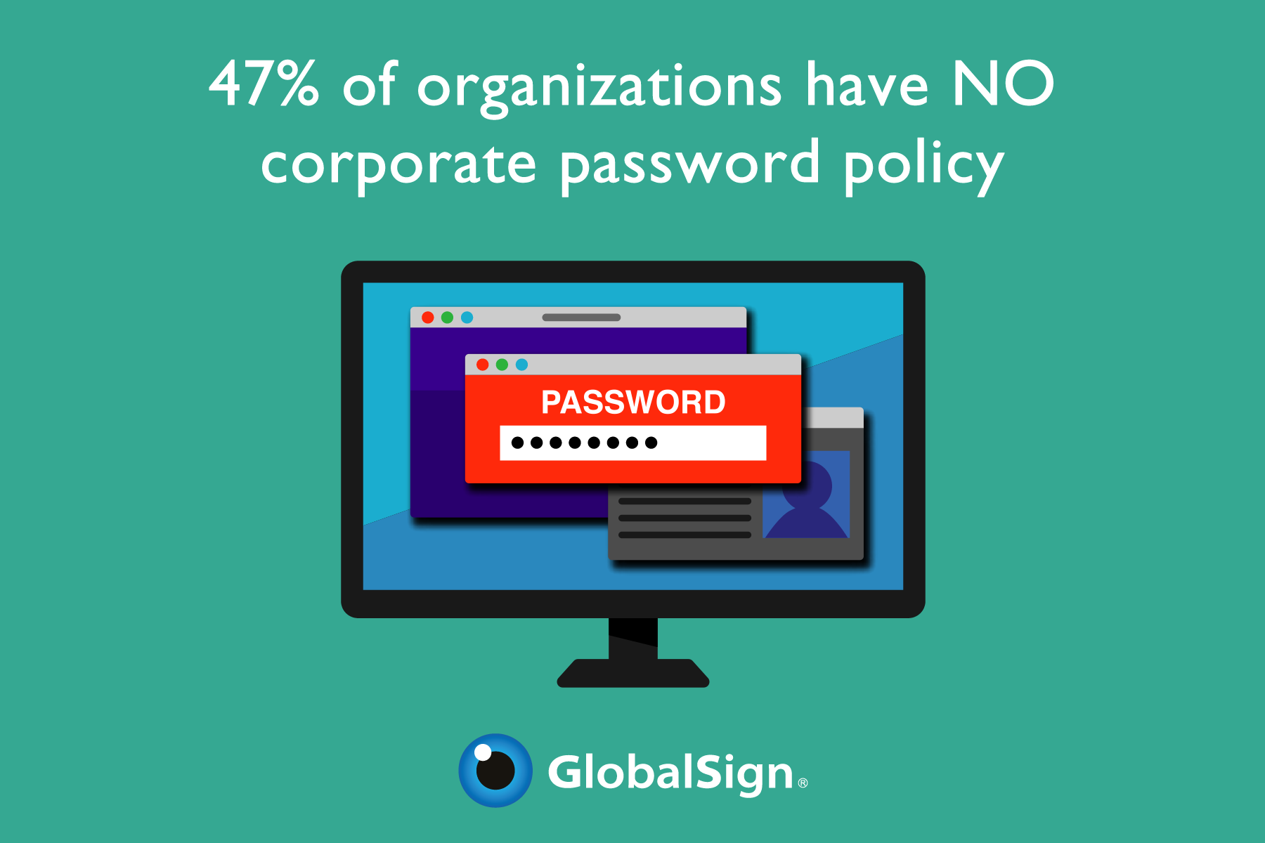 47_of_organizations_have_NO_corporate_password_policy_LN.fw.png