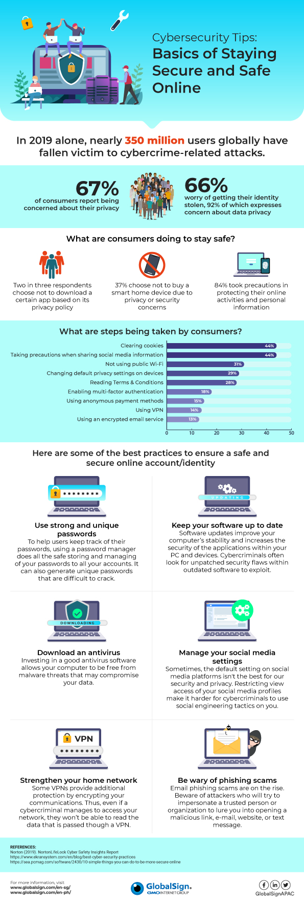 General_Cybersecurity_Tips_Infographic_1_APAC_08_27_2020(1).jpg