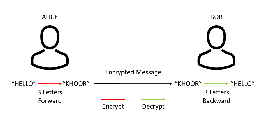 Cryptography-1.png