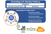 How Longview IoT Secured their Customers' Industrial IoT Assets