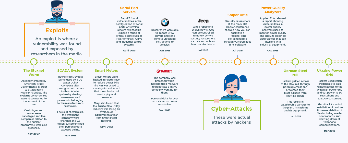 IIoT Infographic Crop