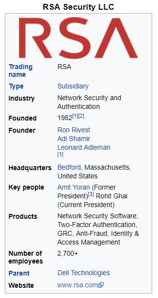 RSA on Wikipedia