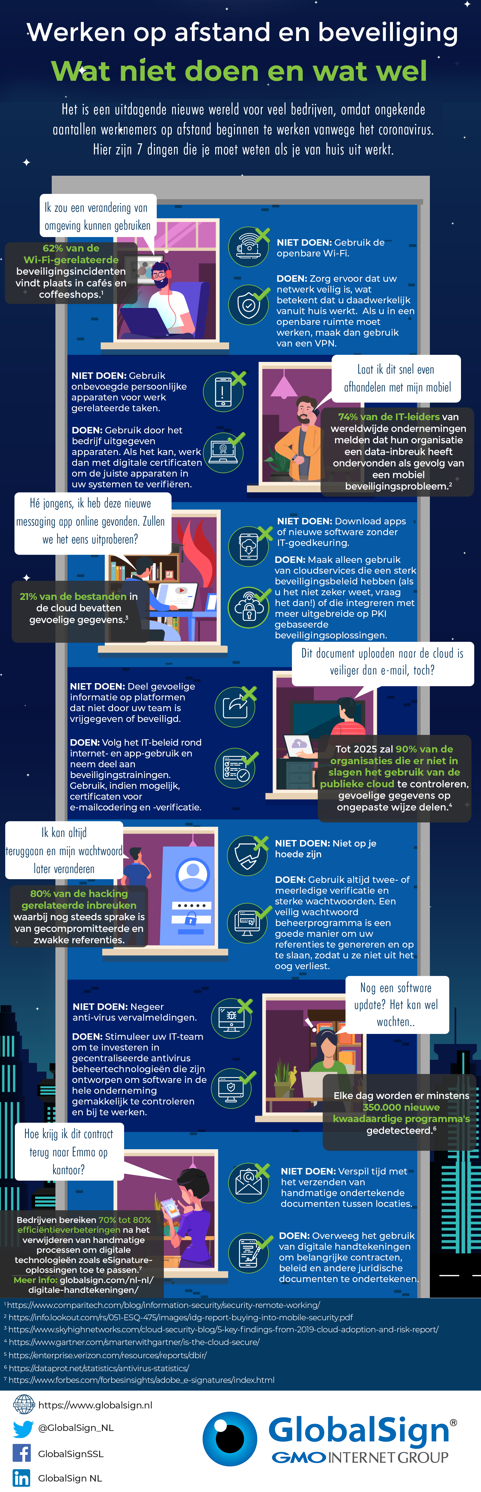 GlobalSign Remote Work Infographic for Web