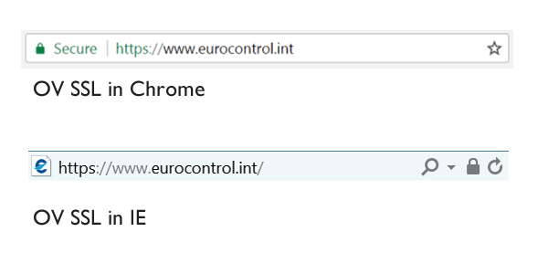 OV_SSL_in_Chrome_and_IE.fw.png